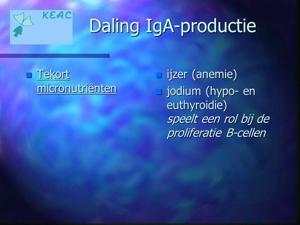 Daling IgA-productie n Tekort micronutriënten n ijzer (anemie) n jodium (hypo- en euthyroidie) speelt een rol bij de proliferatie B-cellen