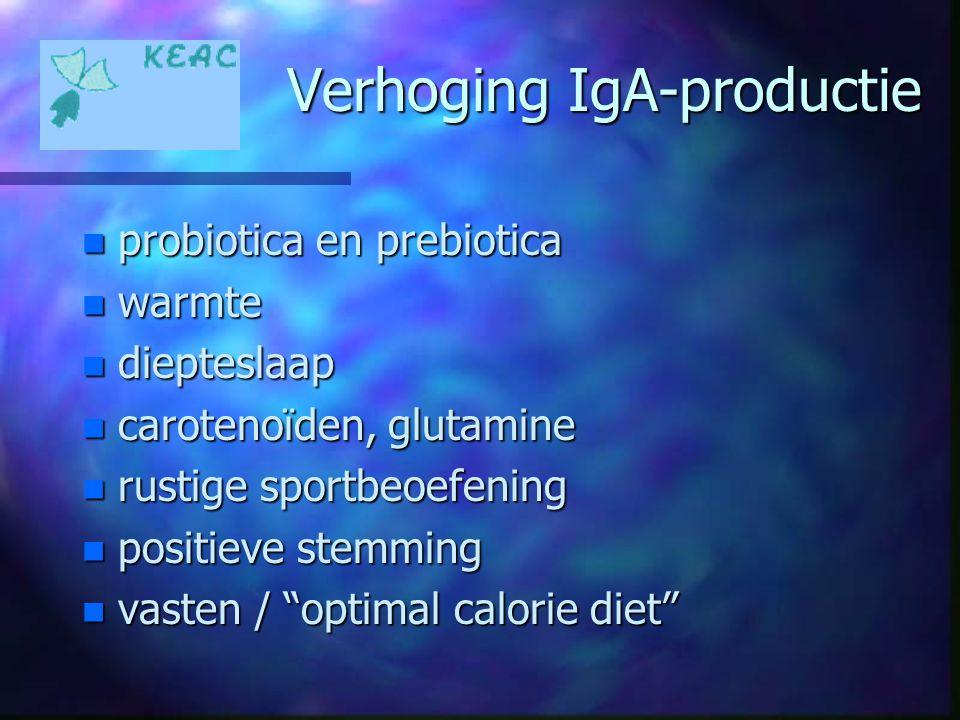 Verhoging IgA-productie n probiotica en prebiotica n warmte n diepteslaap n carotenoïden, glutamine n rustige sportbeoefening n positieve stemming n v