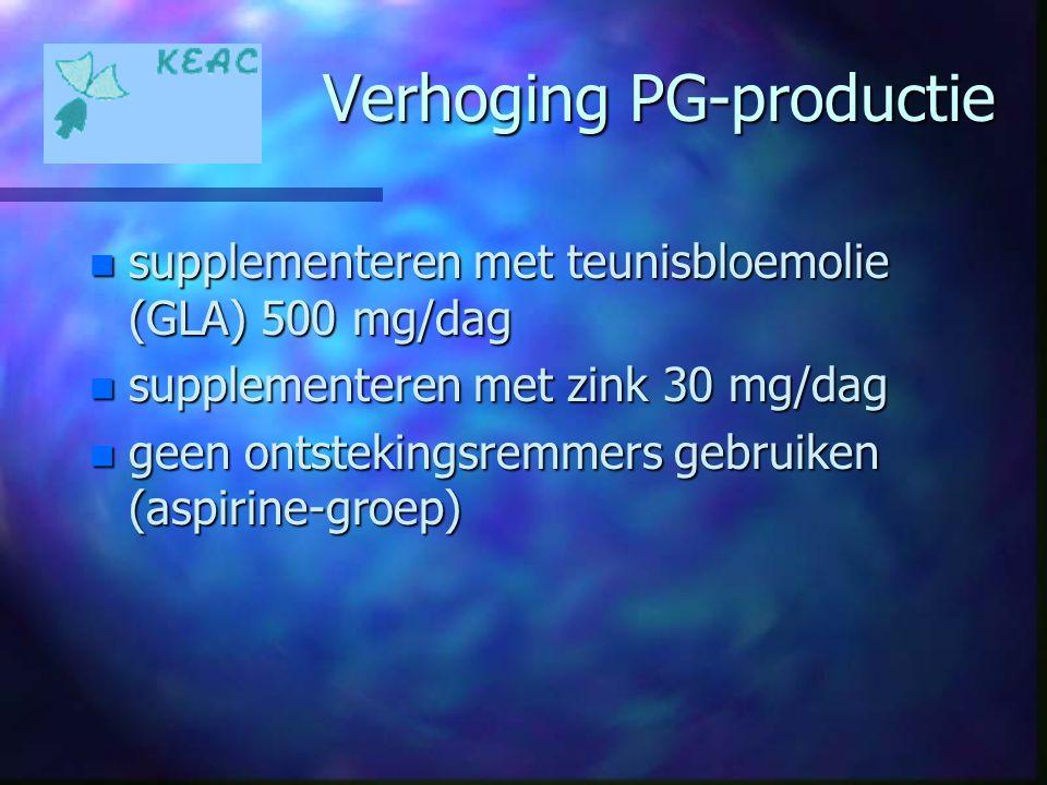 Verhoging PG-productie n supplementeren met teunisbloemolie (GLA) 500 mg/dag n supplementeren met zink 30 mg/dag n geen ontstekingsremmers gebruiken (