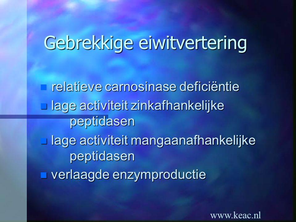 www.keac.nl Gebrekkige eiwitvertering relatieve carnosinase deficiëntie n lage activiteit zinkafhankelijke peptidasen n lage activiteit mangaanafhanke