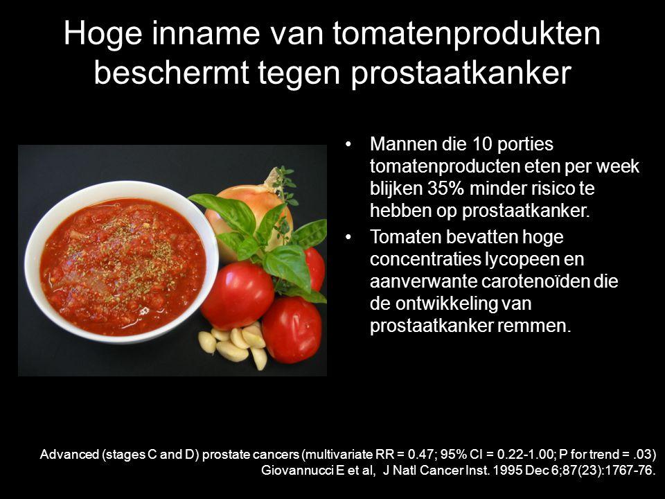 Hoge inname van tomatenprodukten beschermt tegen prostaatkanker Mannen die 10 porties tomatenproducten eten per week blijken 35% minder risico te hebben op prostaatkanker.