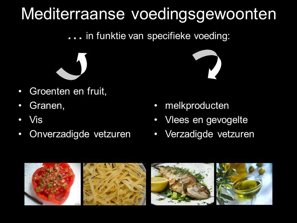 Mediterraanse voedingsgewoonten … in funktie van specifieke voeding: Groenten en fruit, Granen, Vis Onverzadigde vetzuren melkproducten Vlees en gevogelte Verzadigde vetzuren