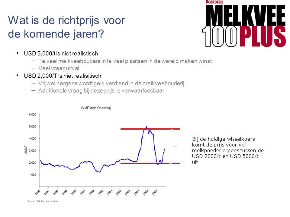 Wat is de richtprijs voor de komende jaren? USD 5,000/t is niet realistisch − Te veel melkveehouders in te veel plaatsen in de wereld maken winst − Ve