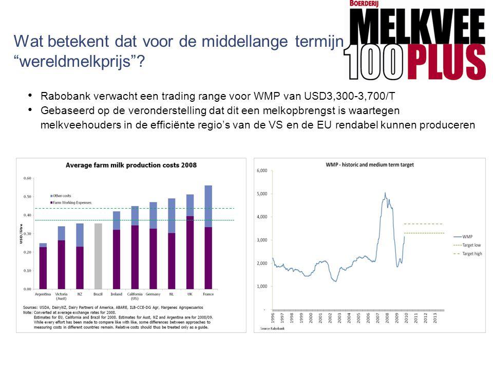 """Wat betekent dat voor de middellange termijn """"wereldmelkprijs""""? Rabobank verwacht een trading range voor WMP van USD3,300-3,700/T Gebaseerd op de vero"""