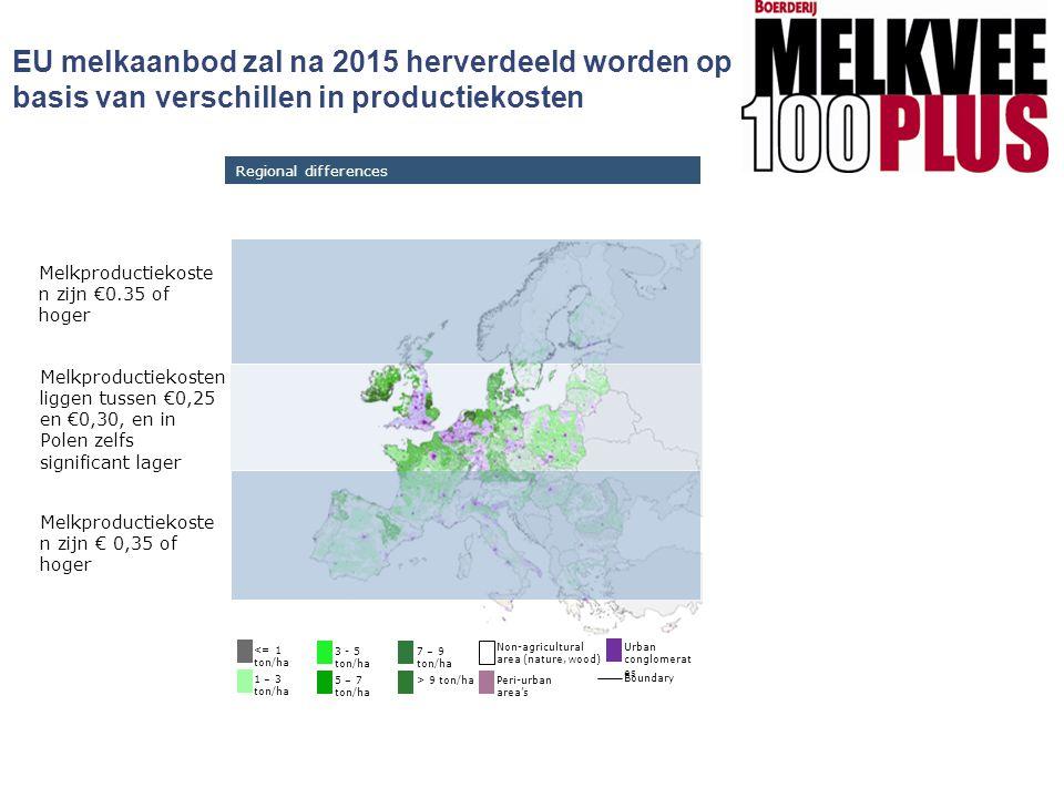 Regional differences ) Melkproductiekoste n zijn €0.35 of hoger <= 1 ton/ha 1 – 3 ton/ha 3 - 5 ton/ha 5 – 7 ton/ha 7 – 9 ton/ha > 9 ton/ha Non-agricul