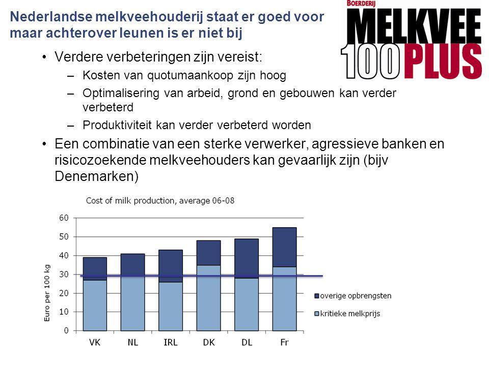 Nederlandse melkveehouderij staat er goed voor maar achterover leunen is er niet bij Source: LEI, Rabobank Verdere verbeteringen zijn vereist: –Kosten