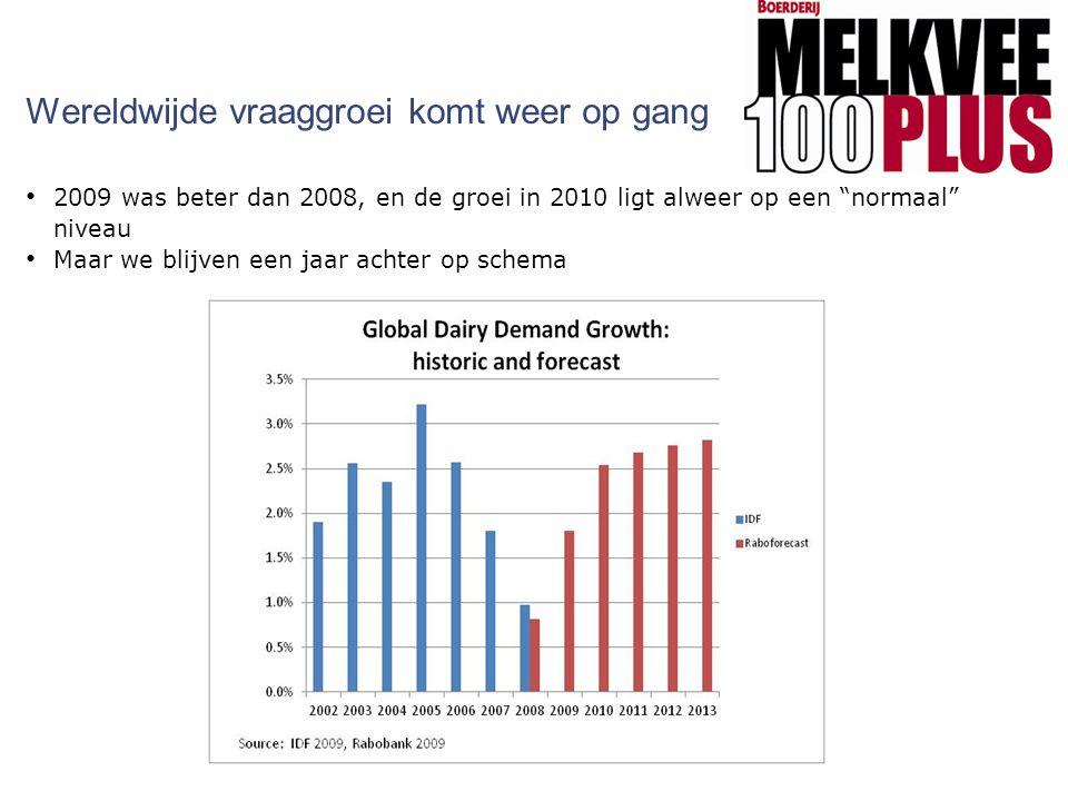 """Wereldwijde vraaggroei komt weer op gang 2009 was beter dan 2008, en de groei in 2010 ligt alweer op een """"normaal"""" niveau Maar we blijven een jaar ach"""
