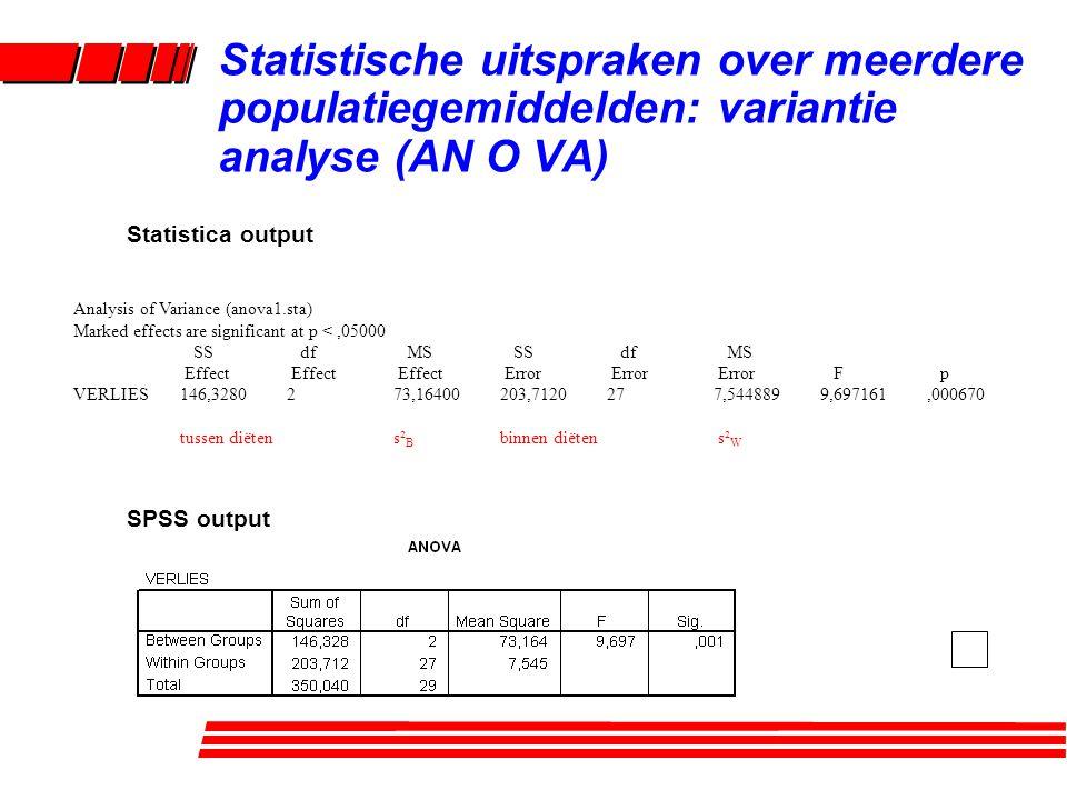 Statistische uitspraken over meerdere populatiegemiddelden: variantie analyse (AN O VA) Statistica output SPSS output Analysis of Variance (anova1.sta) Marked effects are significant at p <,05000 SS df MS SS df MS Effect Effect Effect Error Error Error F p VERLIES146,3280273,16400203,7120277,5448899,697161,000670 tussen diëtens² B binnen diëten s² W