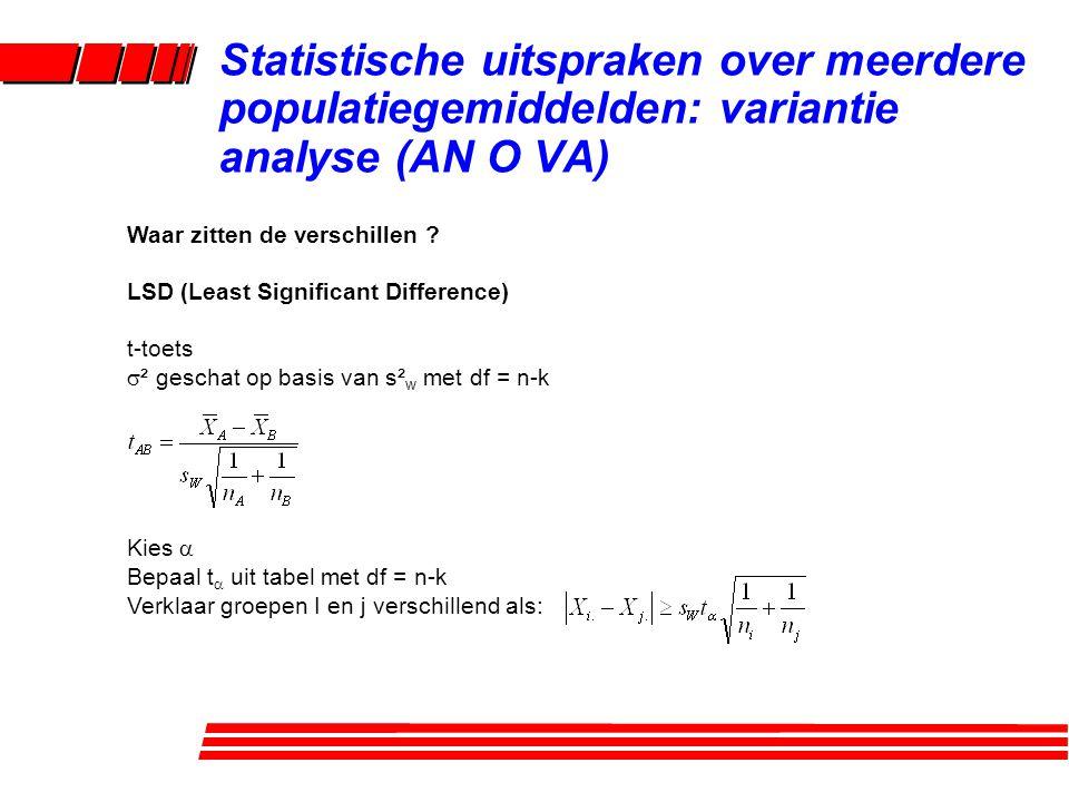 Statistische uitspraken over meerdere populatiegemiddelden: variantie analyse (AN O VA) Waar zitten de verschillen .