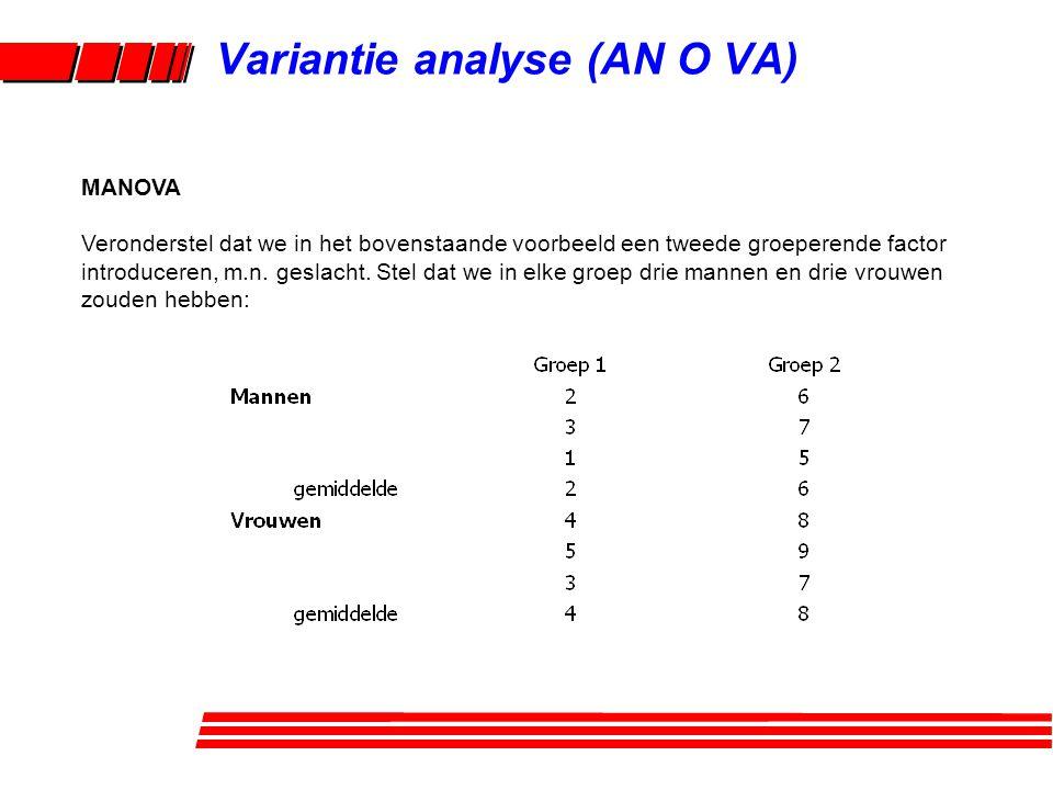 Variantie analyse (AN O VA) MANOVA Veronderstel dat we in het bovenstaande voorbeeld een tweede groeperende factor introduceren, m.n.