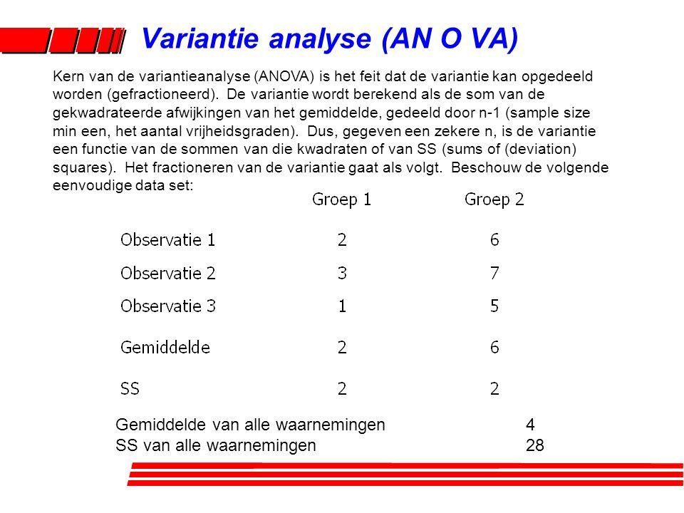 Kern van de variantieanalyse (ANOVA) is het feit dat de variantie kan opgedeeld worden (gefractioneerd).