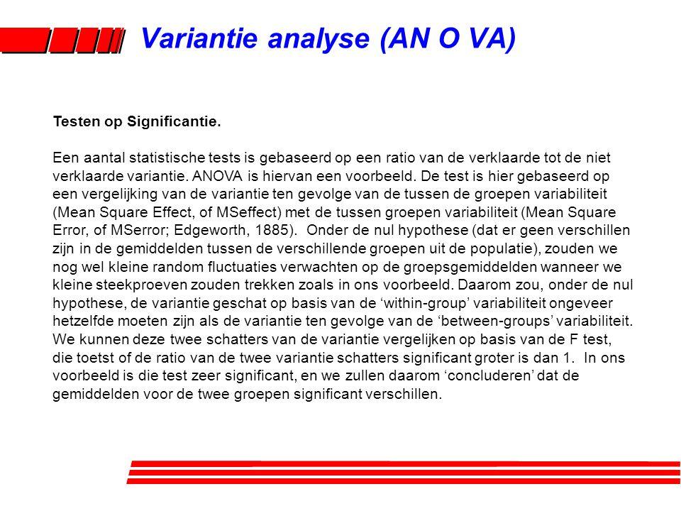 Variantie analyse (AN O VA) Testen op Significantie.