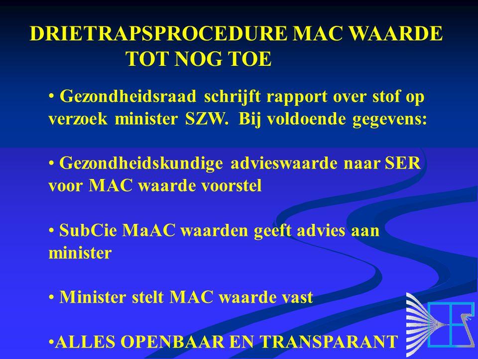 DRIETRAPSPROCEDURE MAC WAARDE TOT NOG TOE Gezondheidsraad schrijft rapport over stof op verzoek minister SZW. Bij voldoende gegevens: Gezondheidskundi