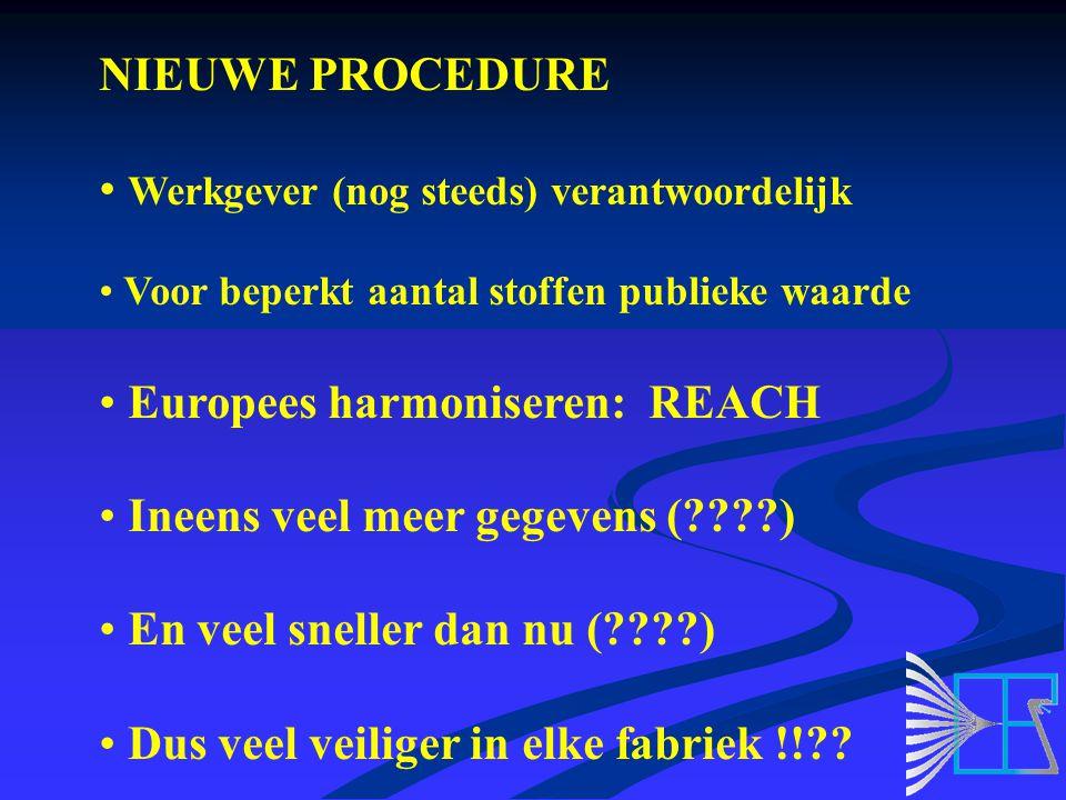 NIEUWE PROCEDURE Werkgever (nog steeds) verantwoordelijk Voor beperkt aantal stoffen publieke waarde Europees harmoniseren: REACH Ineens veel meer gegevens ( ) En veel sneller dan nu ( ) Dus veel veiliger in elke fabriek !!