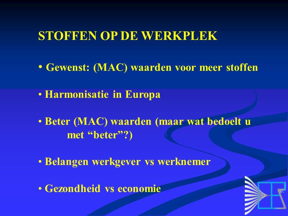 STOFFEN OP DE WERKPLEK Gewenst: (MAC) waarden voor meer stoffen Harmonisatie in Europa Beter (MAC) waarden (maar wat bedoelt u met beter ) Belangen werkgever vs werknemer Gezondheid vs economie