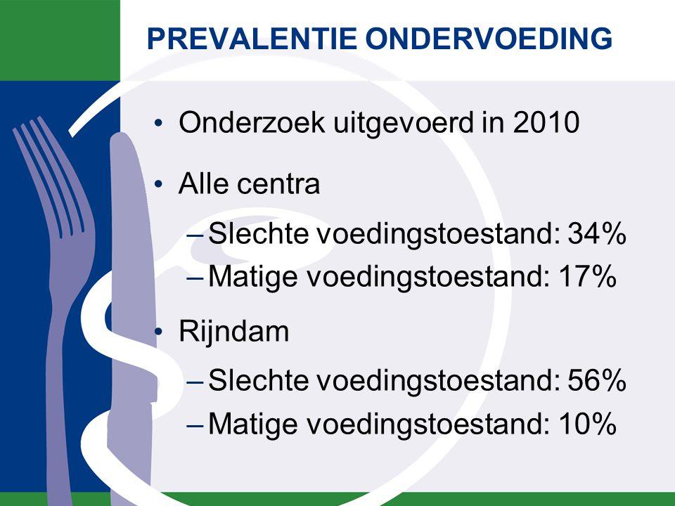 PREVALENTIE ONDERVOEDING Onderzoek uitgevoerd in 2010 Alle centra –Slechte voedingstoestand: 34% –Matige voedingstoestand: 17% Rijndam –Slechte voedingstoestand: 56% –Matige voedingstoestand: 10%
