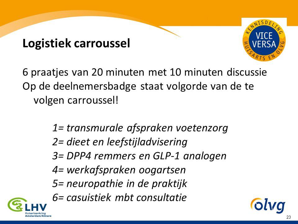 Logistiek carroussel 6 praatjes van 20 minuten met 10 minuten discussie Op de deelnemersbadge staat volgorde van de te volgen carroussel.