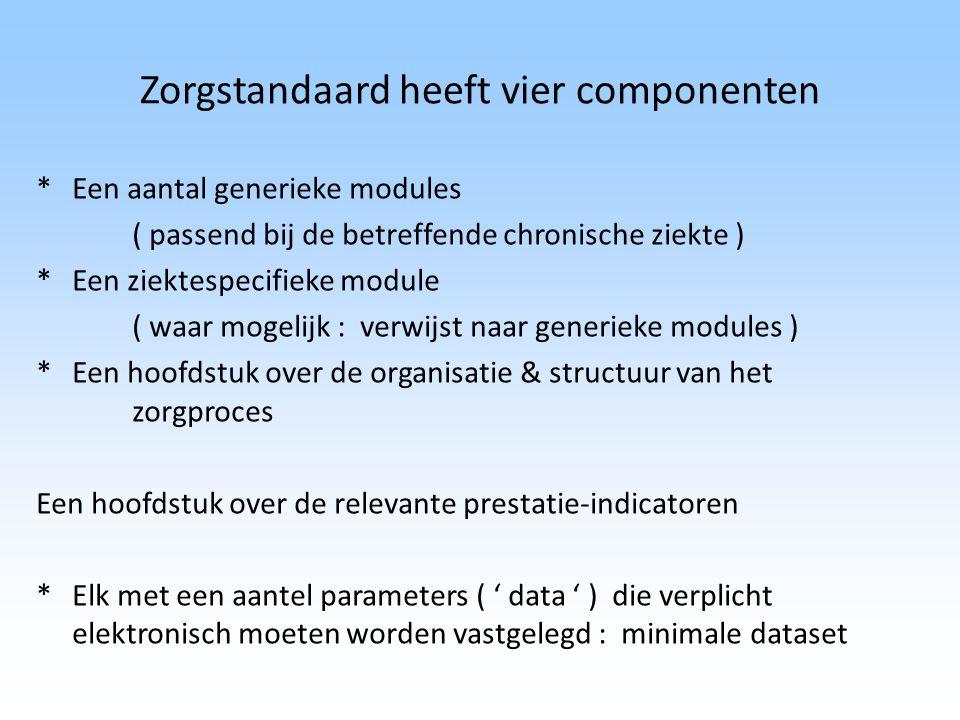 Zorgstandaard heeft vier componenten *Een aantal generieke modules ( passend bij de betreffende chronische ziekte ) *Een ziektespecifieke module ( waa