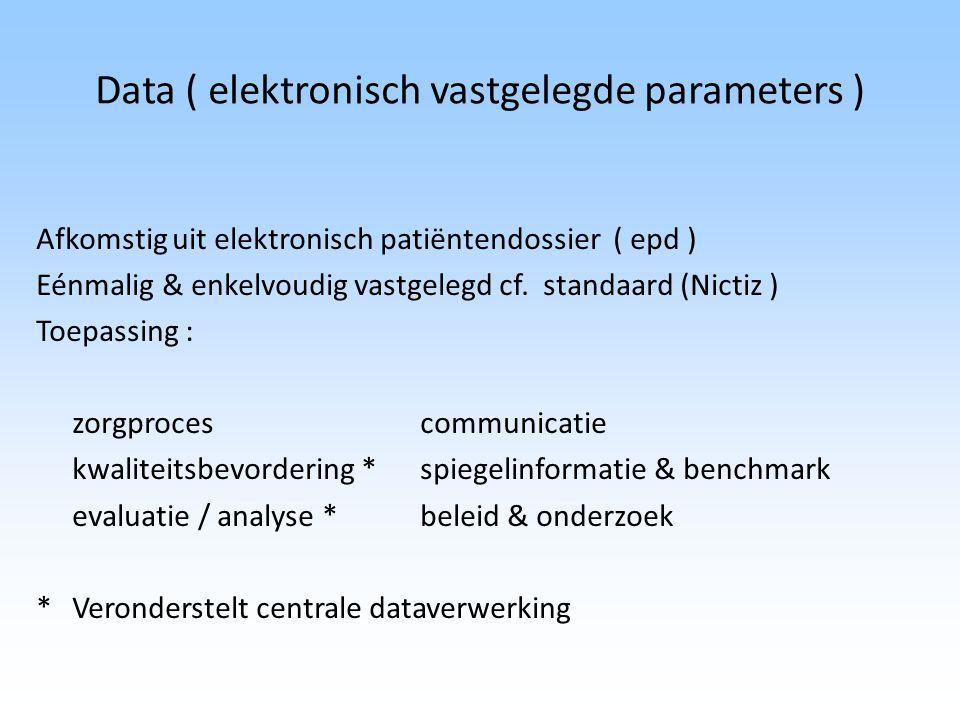 Data ( elektronisch vastgelegde parameters ) Afkomstig uit elektronisch patiëntendossier ( epd ) Eénmalig & enkelvoudig vastgelegd cf. standaard (Nict