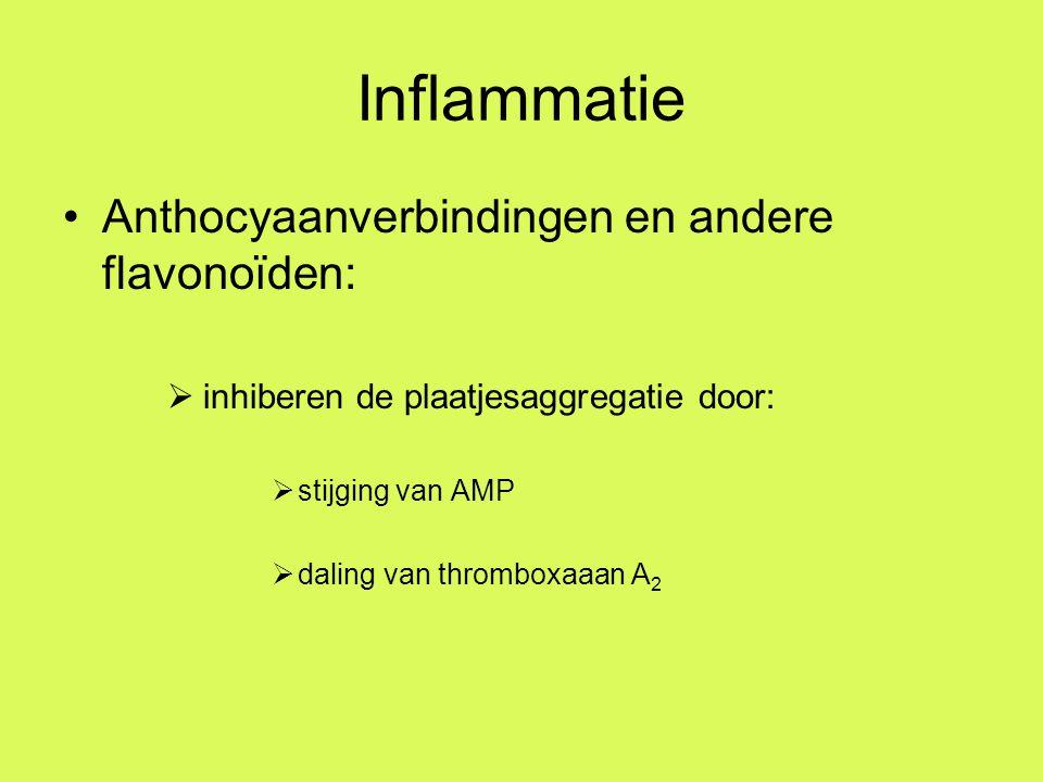 Inflammatie Anthocyaanverbindingen en andere flavonoïden:  inhiberen de plaatjesaggregatie door:  stijging van AMP  daling van thromboxaaan A 2