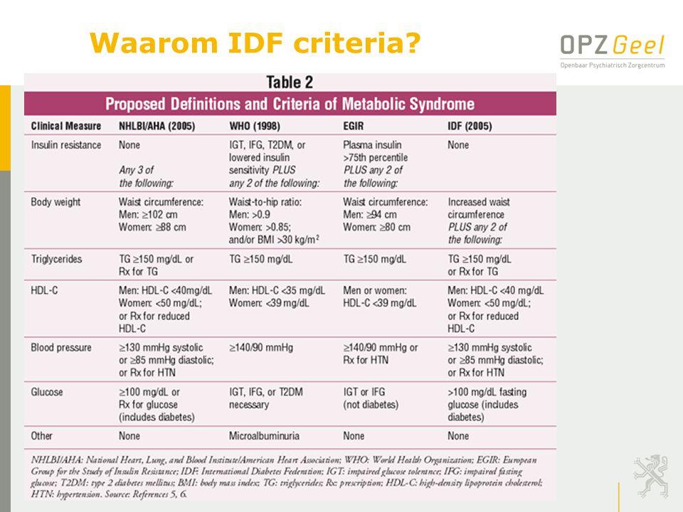 Waarom IDF criteria? n Andere opties: