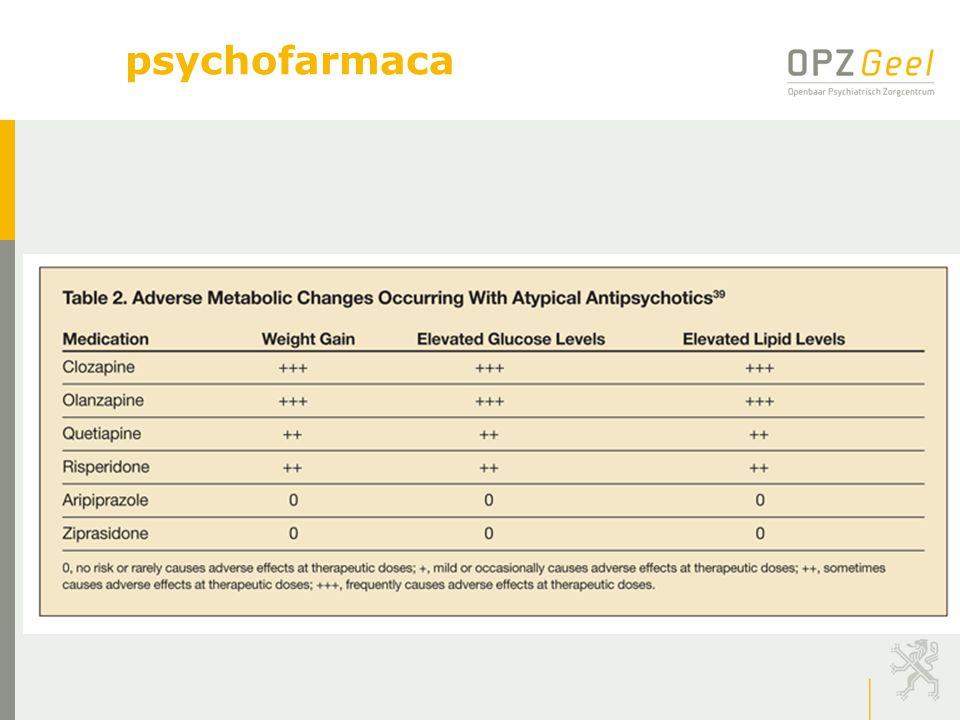 psychofarmaca