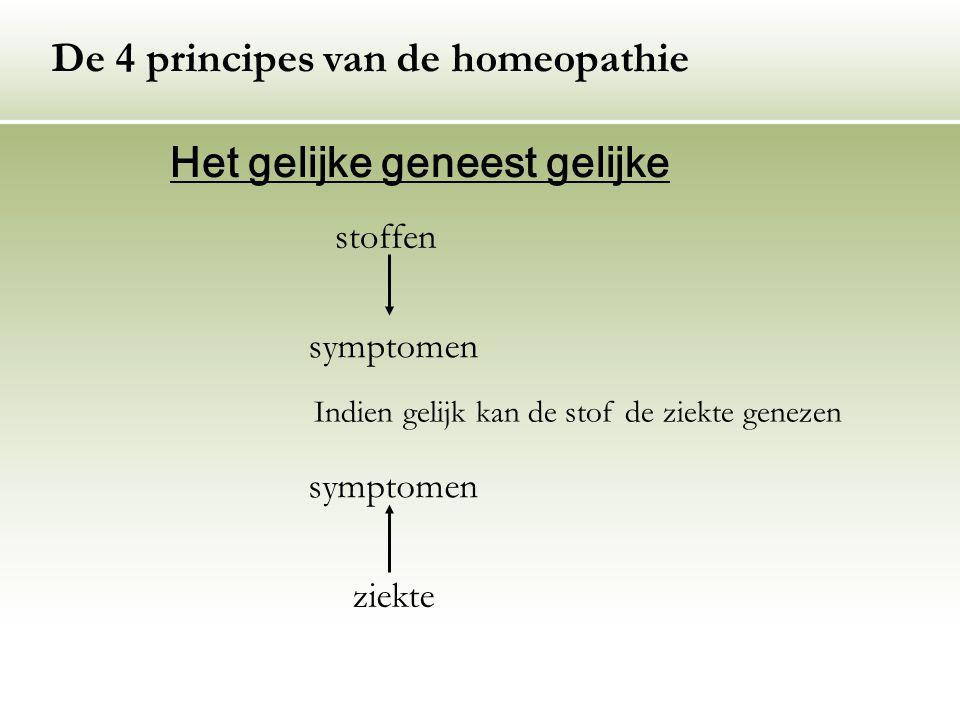 De 4 principes van de homeopathie Het gelijke geneest gelijke Indien gelijk kan de stof de ziekte genezen stoffen symptomen ziekte