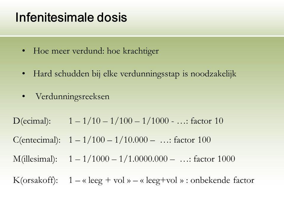Hoe meer verdund: hoe krachtiger Hard schudden bij elke verdunningsstap is noodzakelijk Verdunningsreeksen Infenitesimale dosis D(ecimal): 1 – 1/10 –