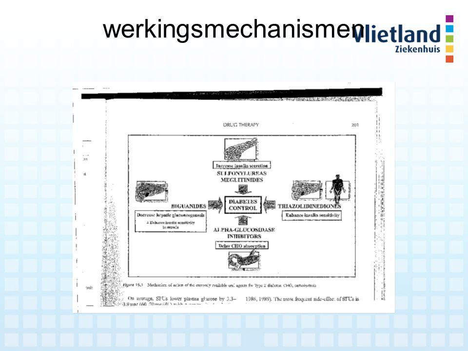 werkingsmechanismen