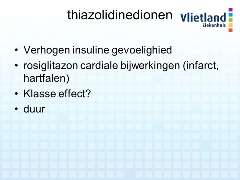 thiazolidinedionen Verhogen insuline gevoelighied rosiglitazon cardiale bijwerkingen (infarct, hartfalen) Klasse effect? duur