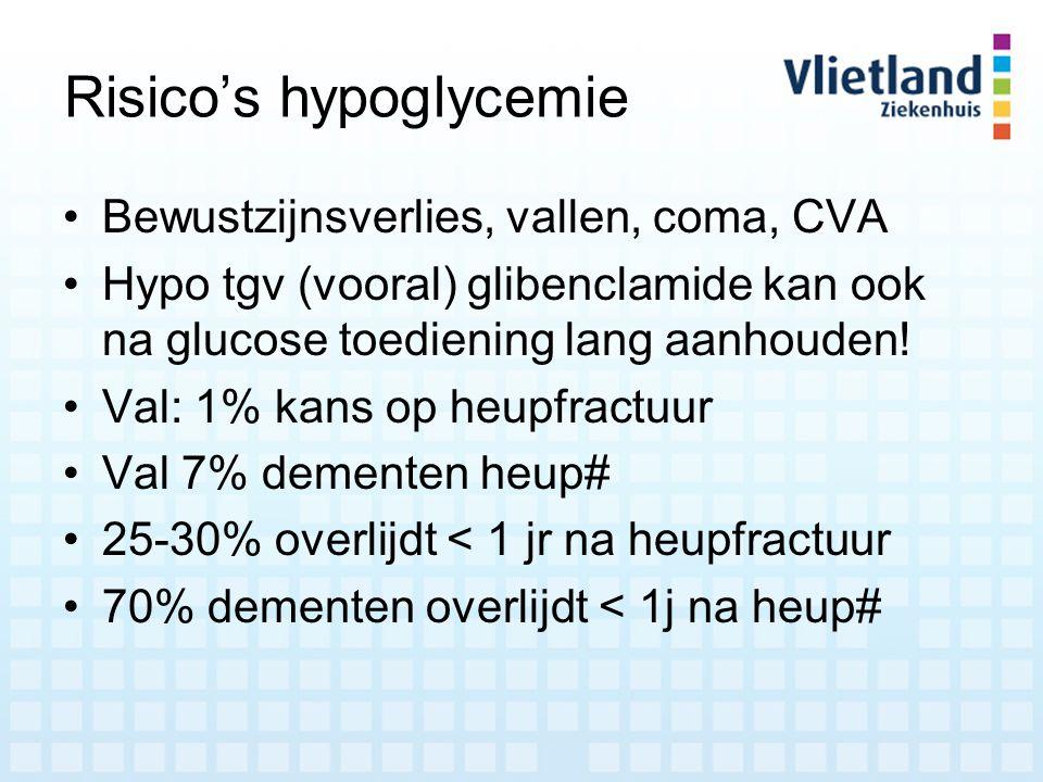 Risico's hypoglycemie Bewustzijnsverlies, vallen, coma, CVA Hypo tgv (vooral) glibenclamide kan ook na glucose toediening lang aanhouden! Val: 1% kans
