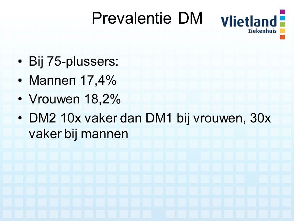 Prevalentie DM Bij 75-plussers: Mannen 17,4% Vrouwen 18,2% DM2 10x vaker dan DM1 bij vrouwen, 30x vaker bij mannen
