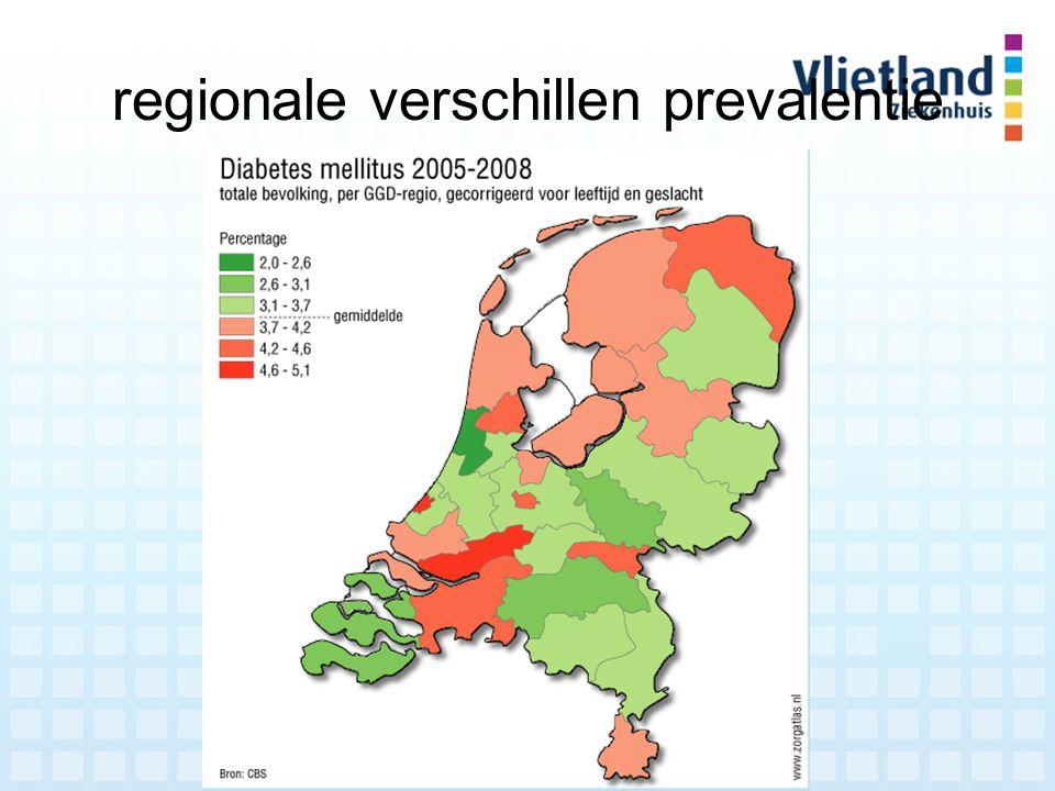 regionale verschillen prevalentie