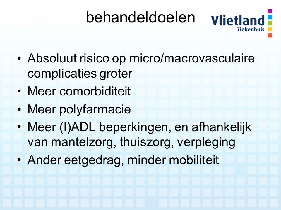 behandeldoelen Absoluut risico op micro/macrovasculaire complicaties groter Meer comorbiditeit Meer polyfarmacie Meer (I)ADL beperkingen, en afhankeli