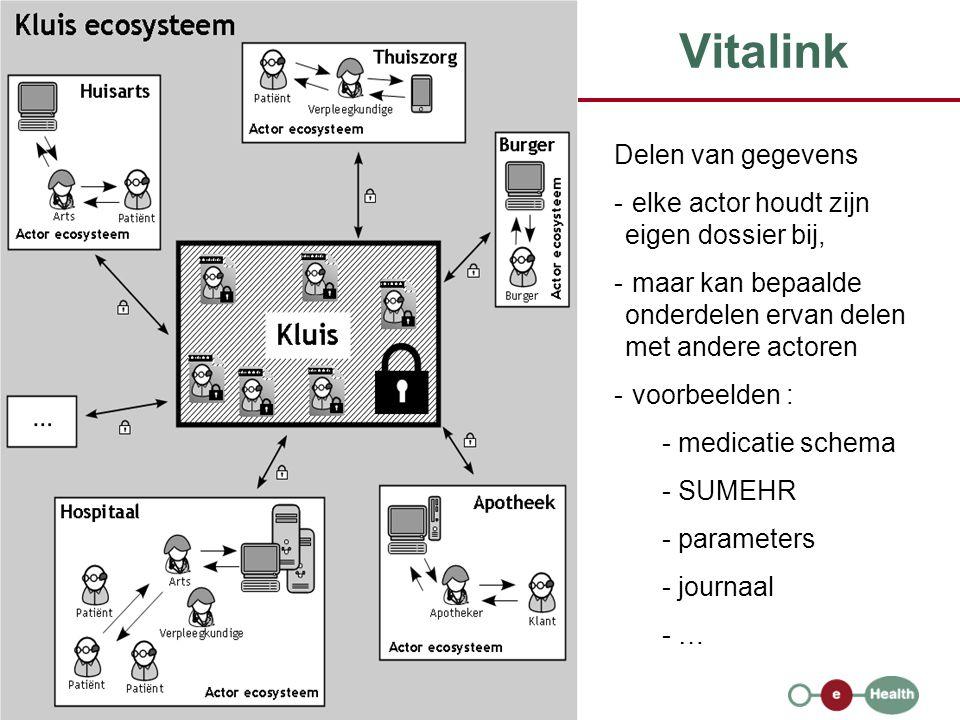 19 31/05/2012 Vitalink Delen van gegevens - elke actor houdt zijn eigen dossier bij, - maar kan bepaalde onderdelen ervan delen met andere actoren - voorbeelden : - medicatie schema - SUMEHR - parameters - journaal - …