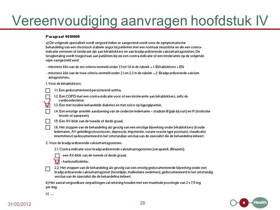 28 31/05/2012 Vereenvoudiging aanvragen hoofdstuk IV