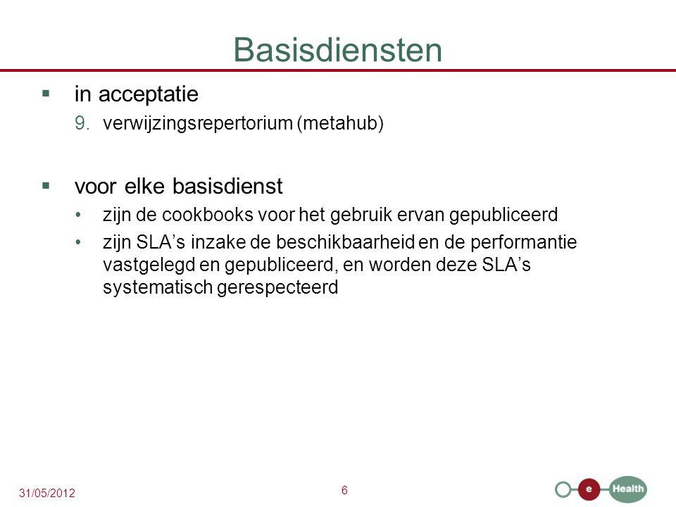 6 31/05/2012 Basisdiensten  in acceptatie 9.verwijzingsrepertorium (metahub)  voor elke basisdienst zijn de cookbooks voor het gebruik ervan gepubliceerd zijn SLA's inzake de beschikbaarheid en de performantie vastgelegd en gepubliceerd, en worden deze SLA's systematisch gerespecteerd