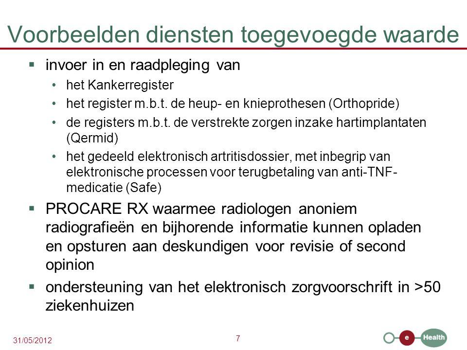 7 31/05/2012 Voorbeelden diensten toegevoegde waarde  invoer in en raadpleging van het Kankerregister het register m.b.t.