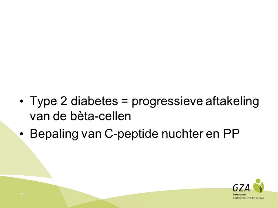 11 Type 2 diabetes = progressieve aftakeling van de bèta-cellen Bepaling van C-peptide nuchter en PP