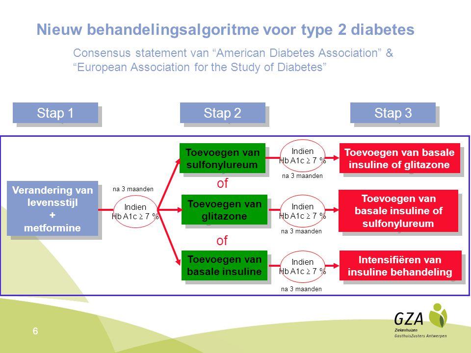 """6 Dieet + Stap 1 Nieuw behandelingsalgoritme voor type 2 diabetes Consensus statement van """"American Diabetes Association"""" & """"European Association for"""