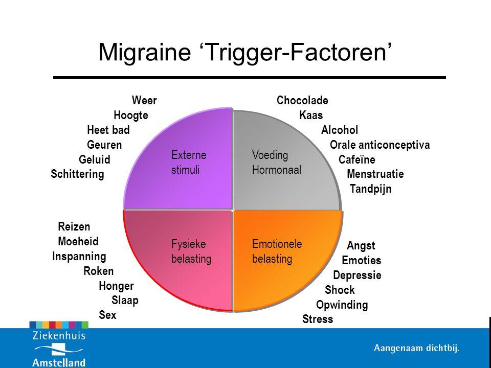 Migraine 'Trigger-Factoren' Chocolade Kaas Alcohol Orale anticonceptiva Cafeïne Menstruatie Tandpijn Angst Emoties Depressie Shock Opwinding Stress Re