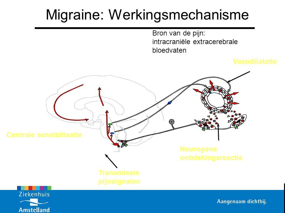Migraine: Werkingsmechanisme Transmissie pijnsignalen Neurogene ontstekingsreactie Bron van de pijn: intracraniële extracerebrale bloedvaten Vasodilat