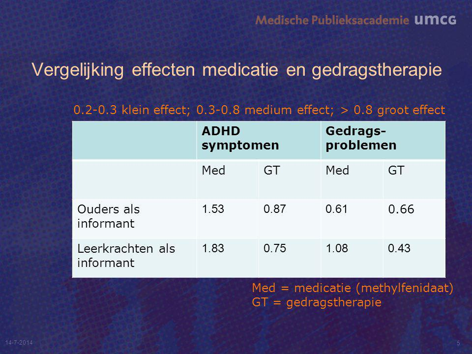 Vergelijking effecten medicatie en gedragstherapie ADHD symptomen Gedrags- problemen MedGTMedGT Ouders als informant 1.530.870.61 0.66 Leerkrachten als informant 1.830.751.080.43 14-7-2014 5 Med = medicatie (methylfenidaat) GT = gedragstherapie 0.2-0.3 klein effect; 0.3-0.8 medium effect; > 0.8 groot effect