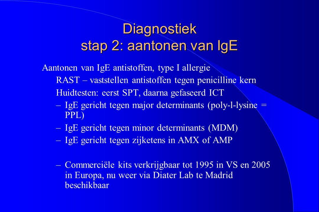 Diagnostiek stap 2: aantonen van IgE Aantonen van IgE antistoffen, type I allergie RAST – vaststellen antistoffen tegen penicilline kern Huidtesten: e