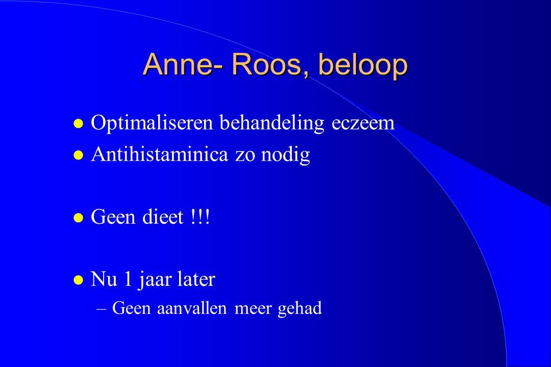 Anne- Roos, beloop l Optimaliseren behandeling eczeem l Antihistaminica zo nodig l Geen dieet !!! l Nu 1 jaar later –Geen aanvallen meer gehad