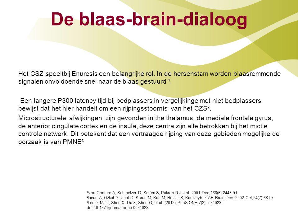 De blaas-brain-dialoog Het CSZ speeltbij Enuresis een belangrijke rol. In de hersenstam worden blaasremmende signalen onvoldoende snel naar de blaas g