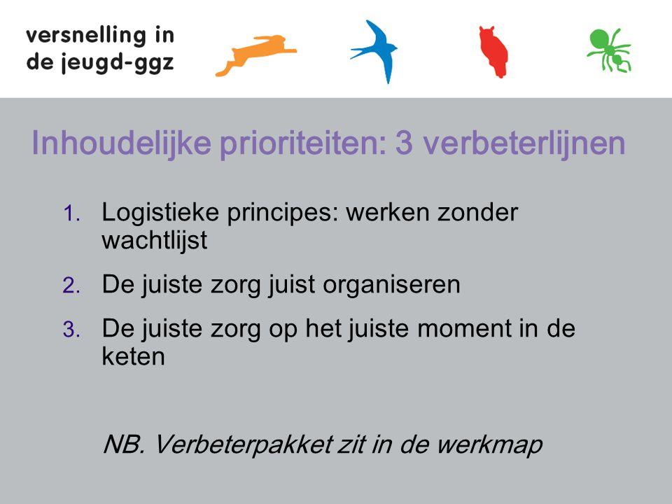 Inhoudelijke prioriteiten: 3 verbeterlijnen 1. Logistieke principes: werken zonder wachtlijst 2.