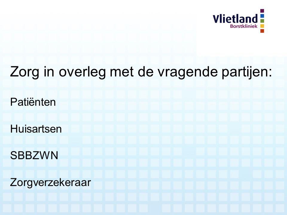 Nazorg Gezondheidsraad 2007 Nazorg komt primair tegemoet aan de behoefte aan voorlichting over signalering van, begeleiding bij en behandeling van de vaak ingrijpende gevolgen van de ziekte en de toegepaste therapie.