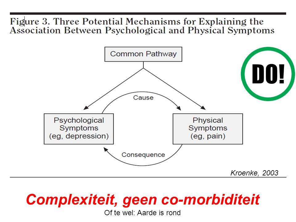 Complexiteit, geen co-morbiditeit Of te wel: Aarde is rond