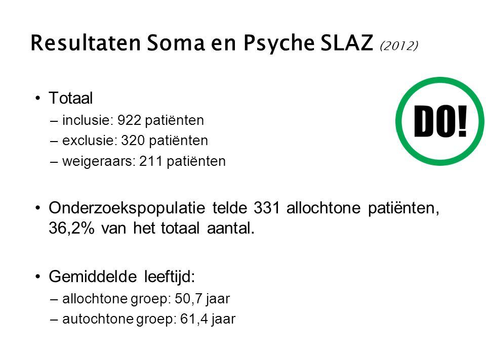 Totaal –inclusie: 922 patiënten –exclusie: 320 patiënten –weigeraars: 211 patiënten Onderzoekspopulatie telde 331 allochtone patiënten, 36,2% van het totaal aantal.